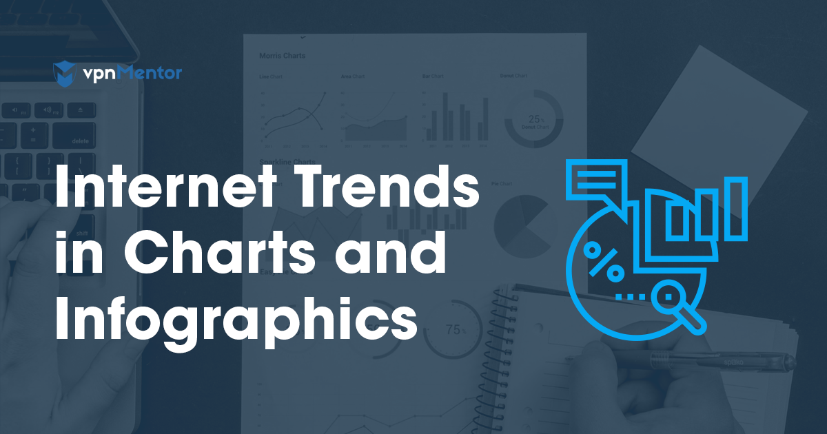Internet Trends, stats & facts in the U.S. and Worldwide 2018