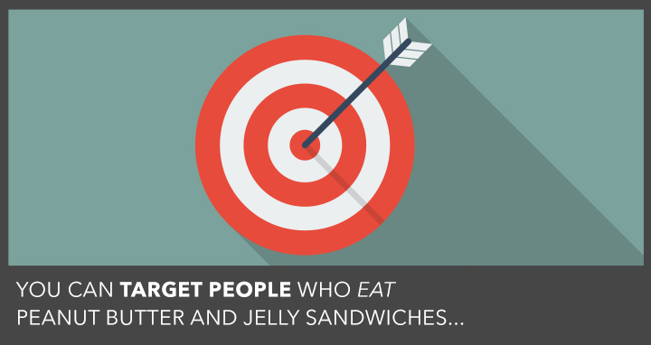 Facebook Ad Targeting | The Complete Guide
