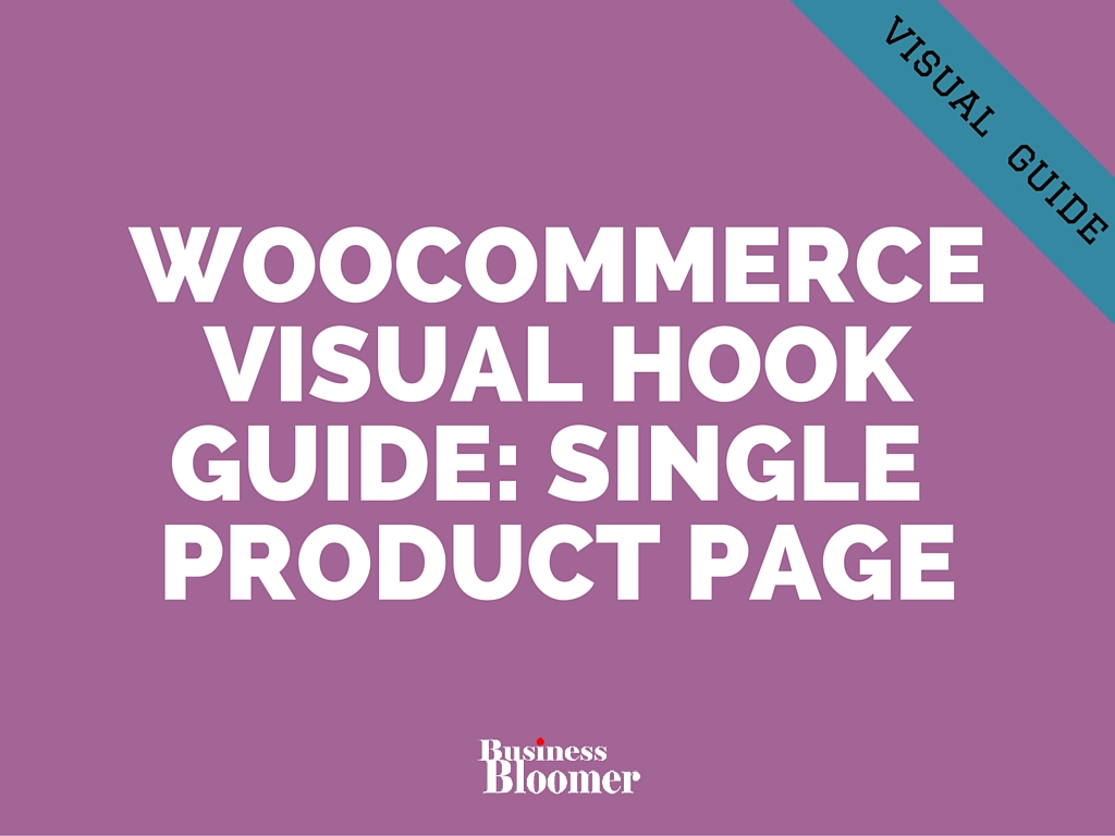WooCommerceSingle Product Page Hooks:Visual Guide