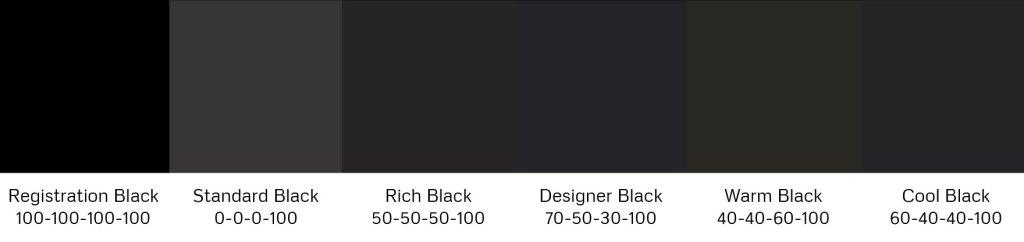 Registration Black vs Standard Black vs Rich Black for Commercial Printing