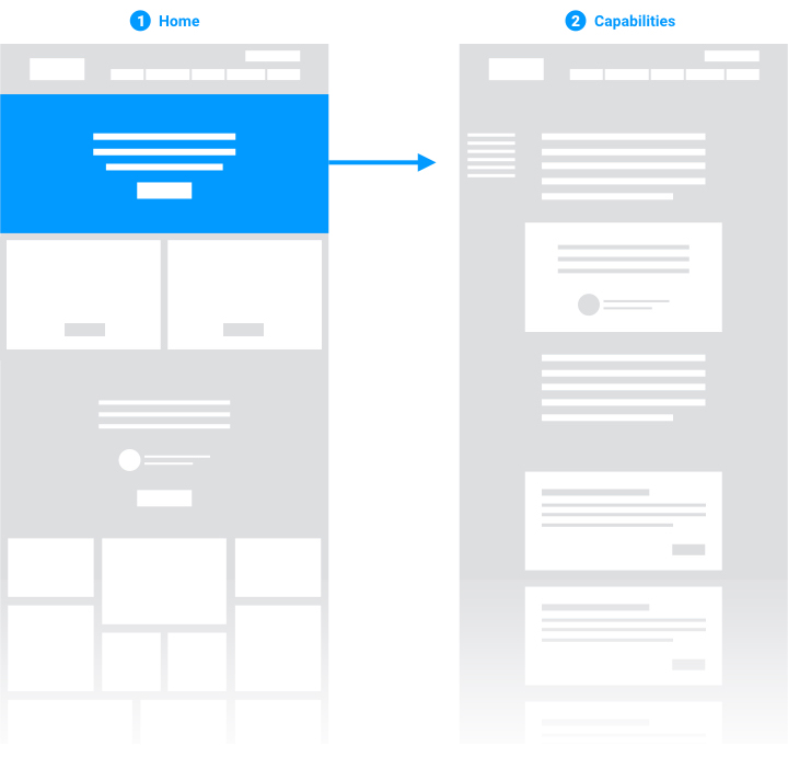Best Practices for Designing An Agency Capabilities Landing Page