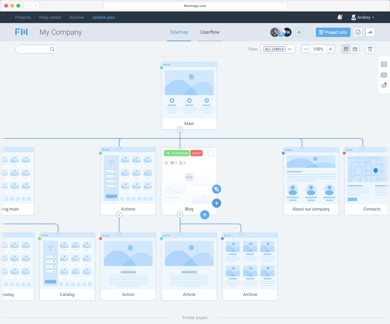 FlowMapp – UX planning tool