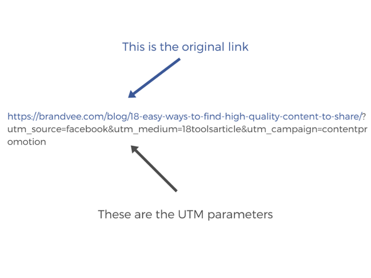 The Ultimate Guide to Using UTM Parameters