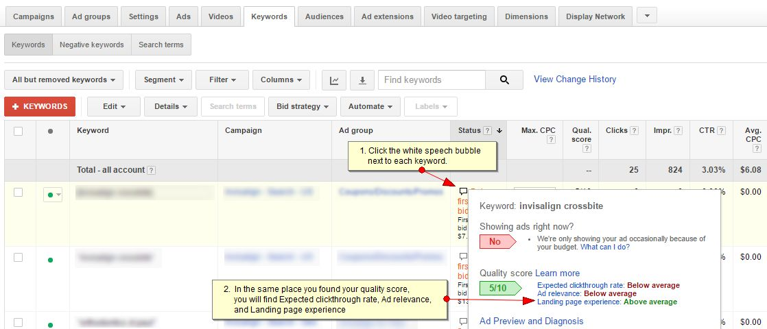 The Ultimate Guide To Google AdWords Campaign Management