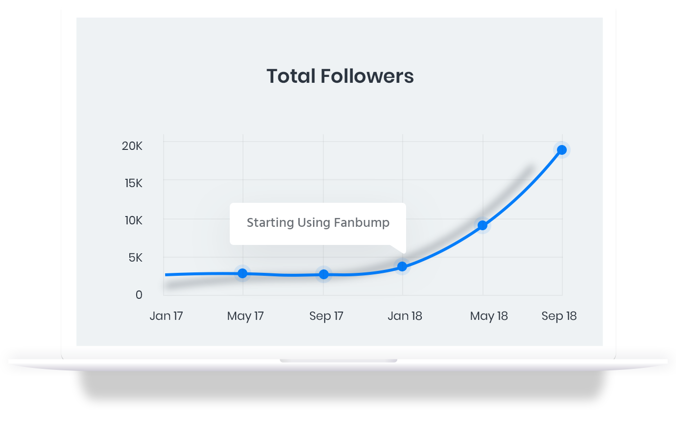 FanBump – The Safest and Fastest Organic Instagram Growth Service