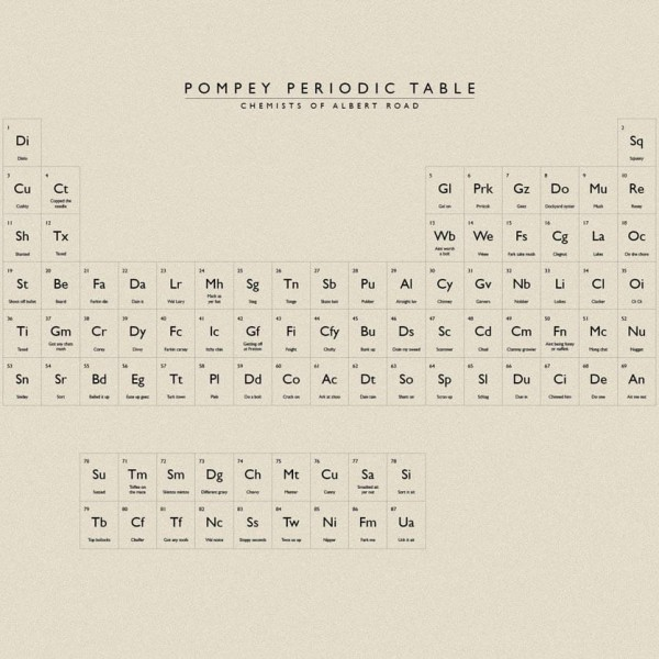 Pompey Period Table, Graphic Design, Print