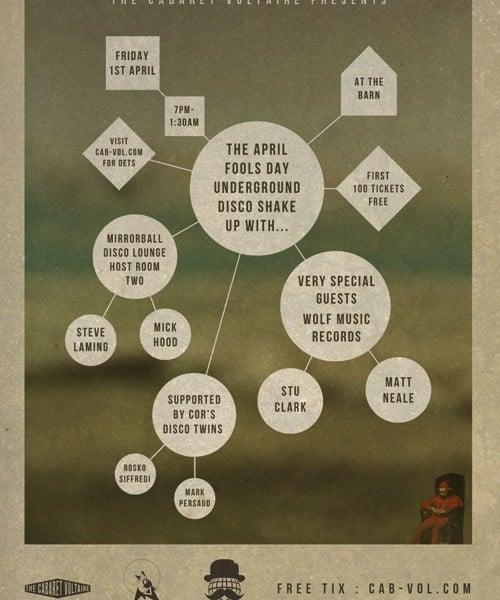 The Cabaret Voltaire poster design