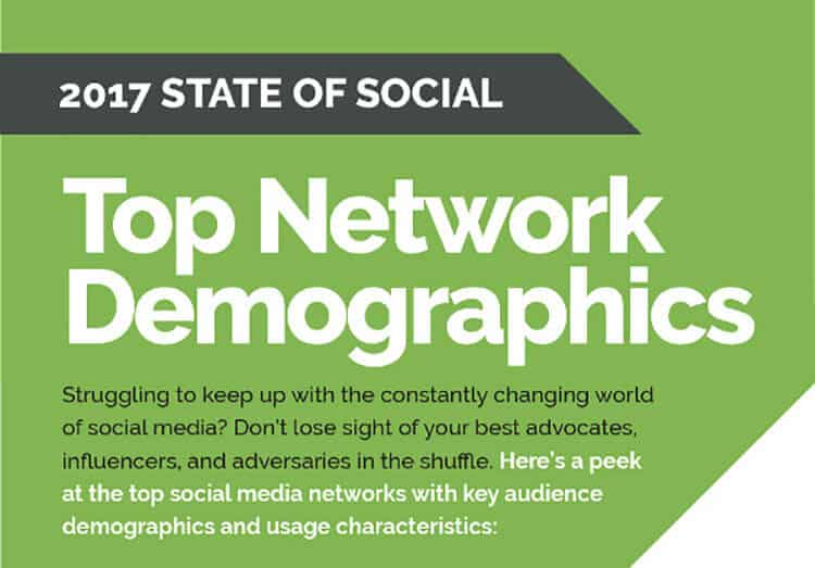 top network demographics graphic