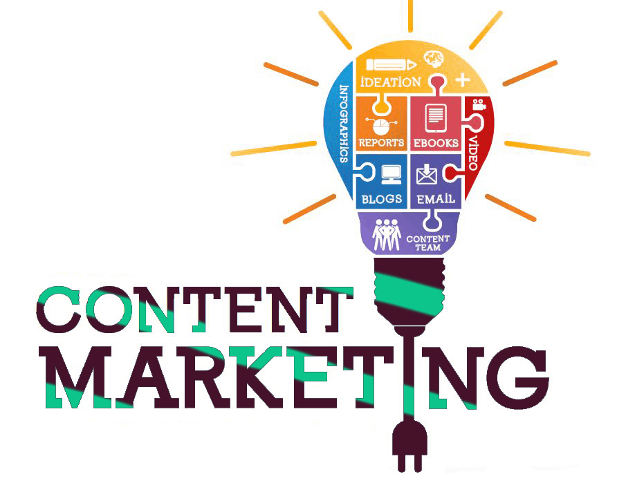 How Important is Content Marketing?